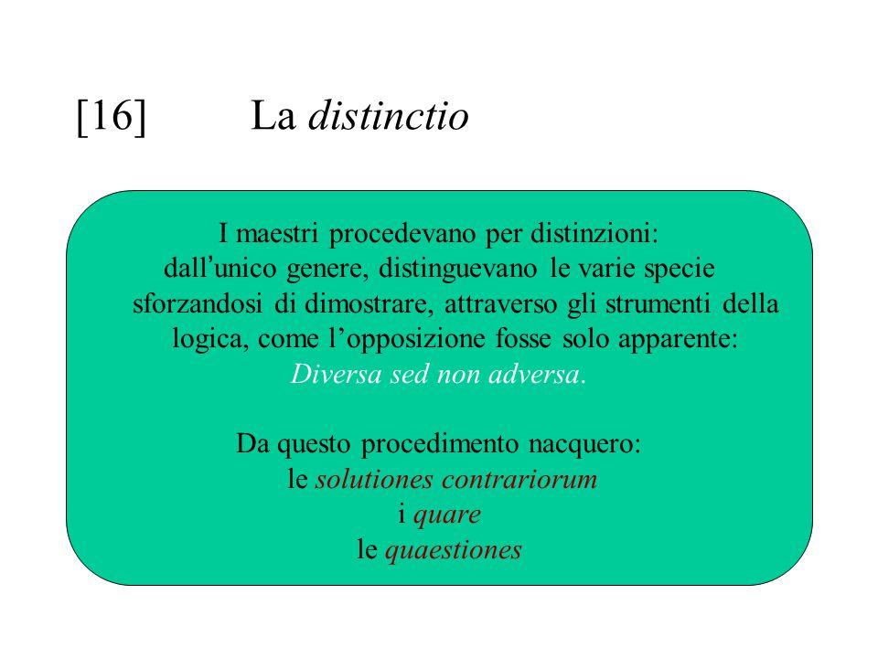 [16] La distinctio I maestri procedevano per distinzioni: